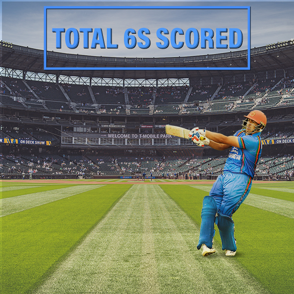 Bet on Total 6S Scored in Cricket